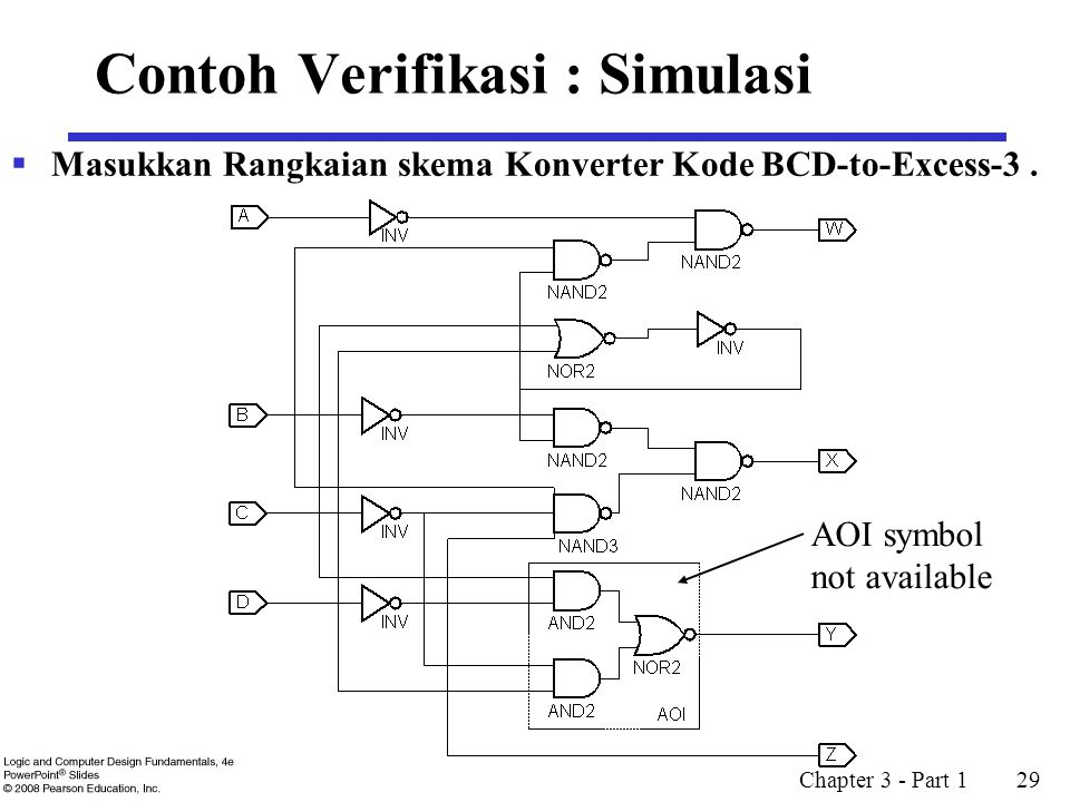 Chapter 3 - Part 1 29  Masukkan Rangkaian skema Konverter Kode BCD-to-Excess-3. AOI symbol not available Contoh Verifikasi : Simulasi