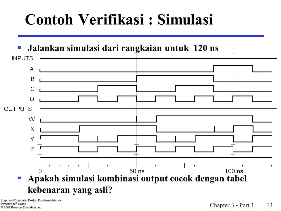 Chapter 3 - Part 1 31  Jalankan simulasi dari rangkaian untuk 120 ns  Apakah simulasi kombinasi output cocok dengan tabel kebenaran yang asli? Conto