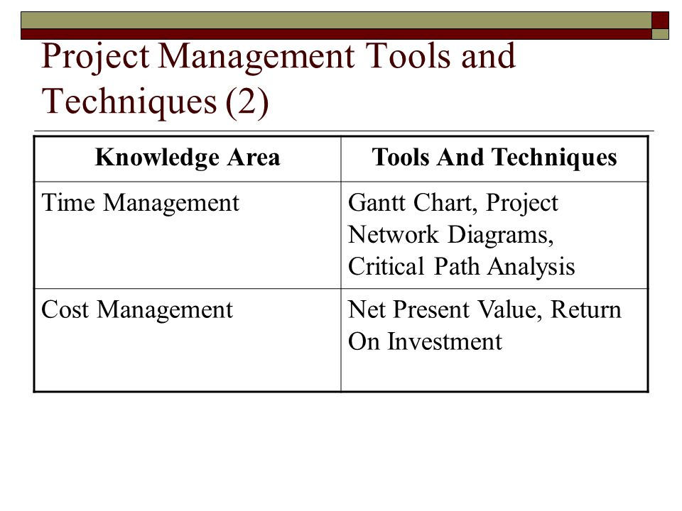 Project Management Tools and Techniques (2) Knowledge AreaTools And Techniques Time ManagementGantt Chart, Project Network Diagrams, Critical Path Ana