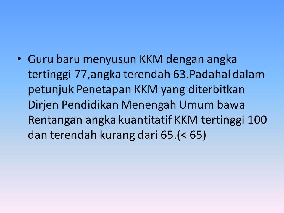 Guru baru menyusun KKM dengan angka tertinggi 77,angka terendah 63.Padahal dalam petunjuk Penetapan KKM yang diterbitkan Dirjen Pendidikan Menengah Um