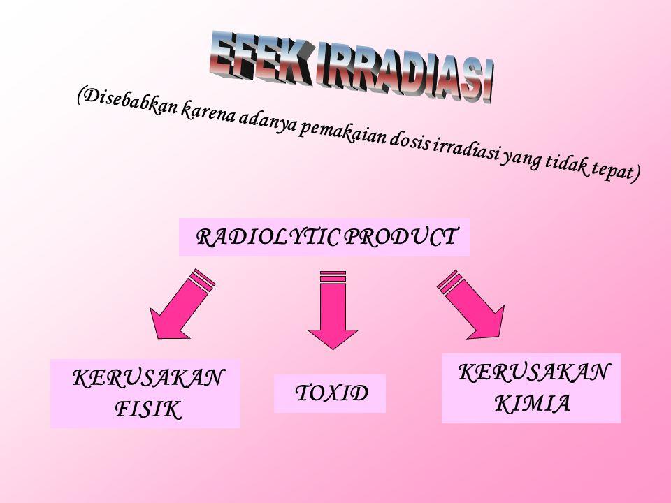 (Disebabkan karena adanya pemakaian dosis irradiasi yang tidak tepat) RADIOLYTIC PRODUCT KERUSAKAN FISIK KERUSAKAN KIMIA TOXID