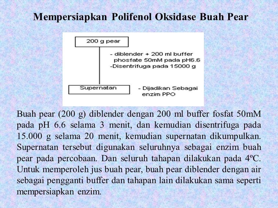 Mempersiapkan Polifenol Oksidase Buah Pear Buah pear (200 g) diblender dengan 200 ml buffer fosfat 50mM pada pH 6.6 selama 3 menit, dan kemudian disen