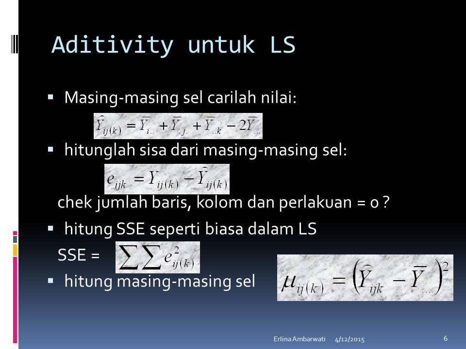 lanjutan  hitung N =  perlakukan (anggap)  ijk sebagai data observasi dalam LS, hitung SS error, dilambangkan dengan SSE( ) =D  SSNA = df = 1  error murni (SS) = SS PE = SSE – SSNA  db = (t-1)(t-2)-1  Fhit = 4/12/2015Erlina Ambarwati 7