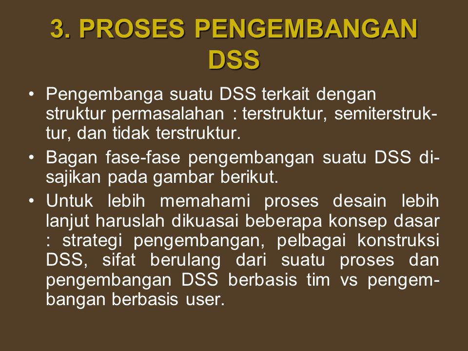 3. PROSES PENGEMBANGAN DSS Pengembanga suatu DSS terkait dengan struktur permasalahan : terstruktur, semiterstruk- tur, dan tidak terstruktur. Bagan f