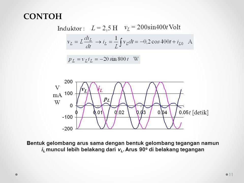 V mA W pLpL vLvL iLiL t [detik] L = 2,5 H v L = 200sin400t Volt Indu k tor : CONTOH Bentuk gelombang arus sama dengan bentuk gelombang tegangan namun