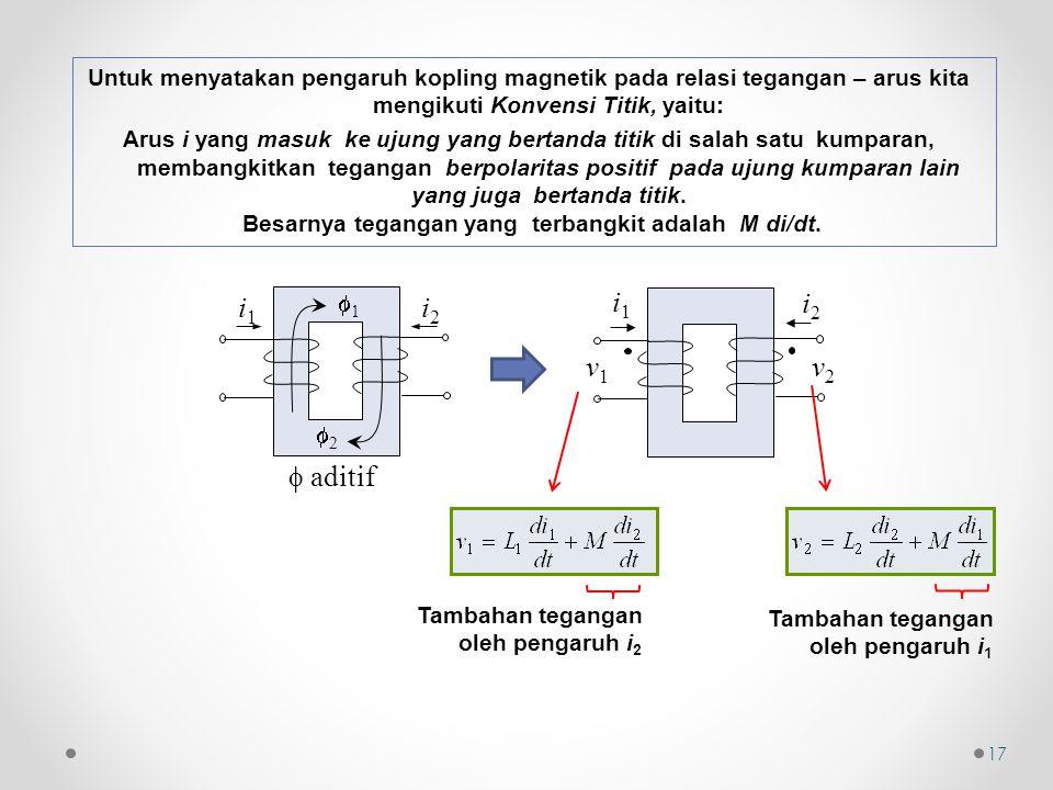 aditif 11 i1i1 i2i2 22 Untuk menyatakan pengaruh kopling magnetik pada relasi tegangan – arus kita mengikuti Konvensi Titik, yaitu: Arus i yang