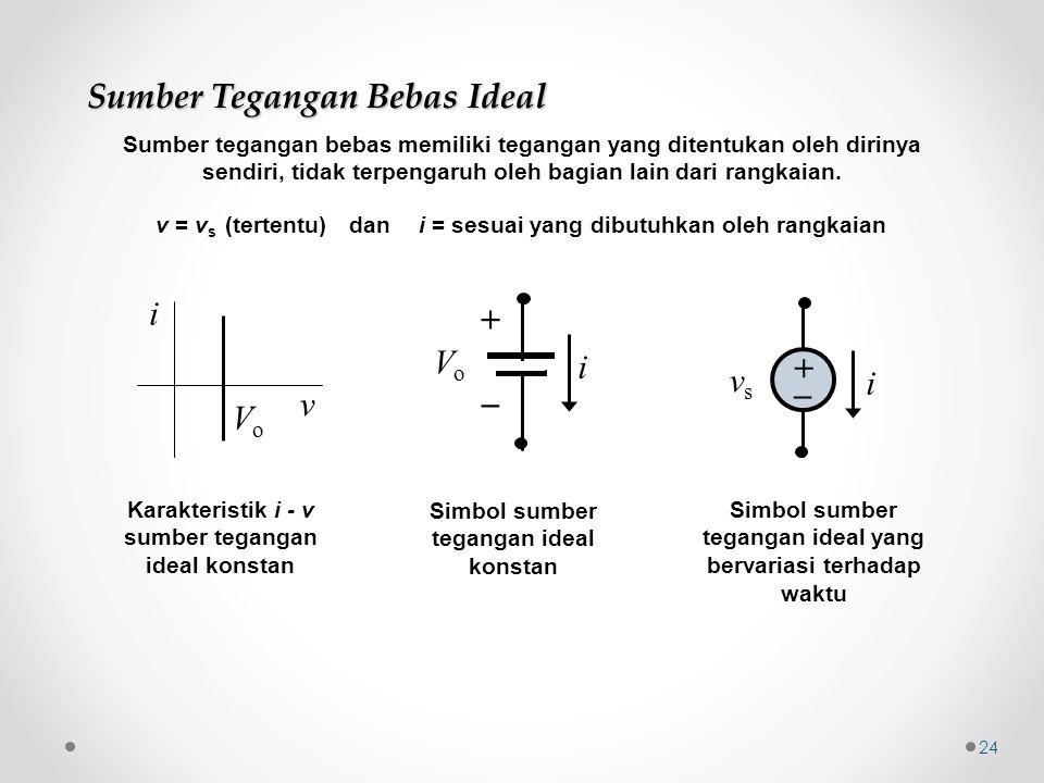 v = v s (tertentu) dan i = sesuai yang dibutuhkan oleh rangkaian v i VoVo + _ vsvs i ++ VoVo i Karakteristik i - v sumber tegangan ideal konstan Sim