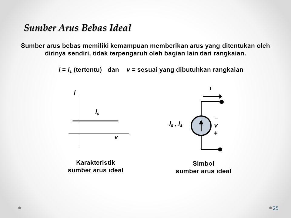 i = i s (tertentu) dan v = sesuai yang dibutuhkan rangkaian Simbol sumber arus ideal v+v+ i I s, i s v i IsIs Karakteristik sumber arus ideal Sumber