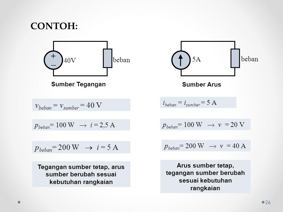 ++ 40V beban 5A beban v beban = v sumber = 40 V p beban = 100 W  v = 20 V Tegangan sumber tetap, arus sumber berubah sesuai kebutuhan rangkaian Sum