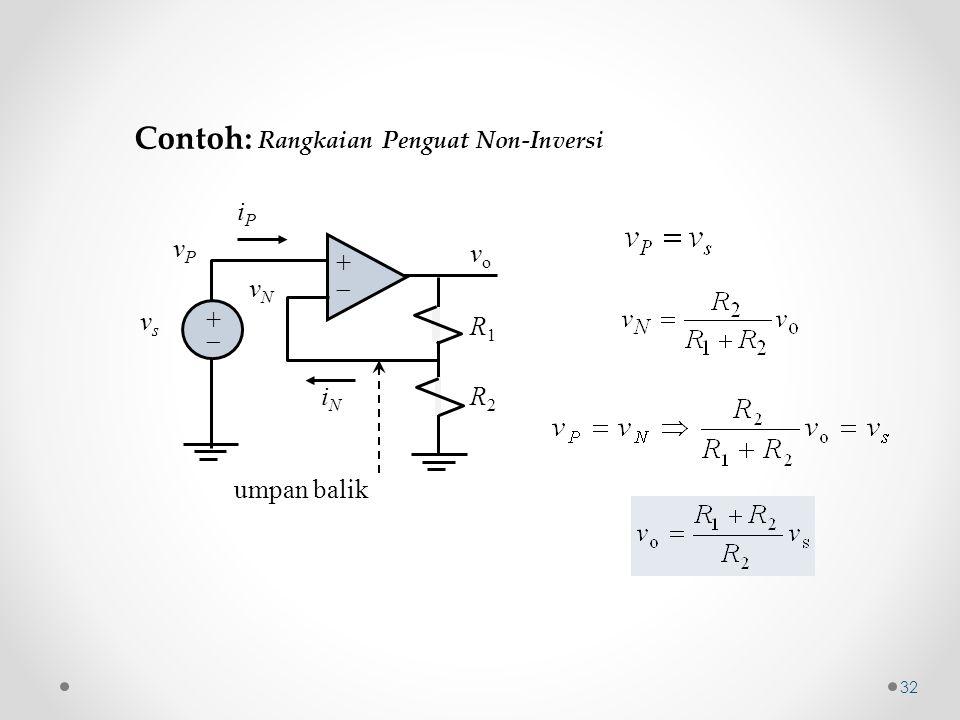 Contoh: Rangkaian Penguat Non-Inversi ++ ++ iPiP iNiN vPvP vsvs vNvN R1R1 R2R2 vo vo umpan balik 32