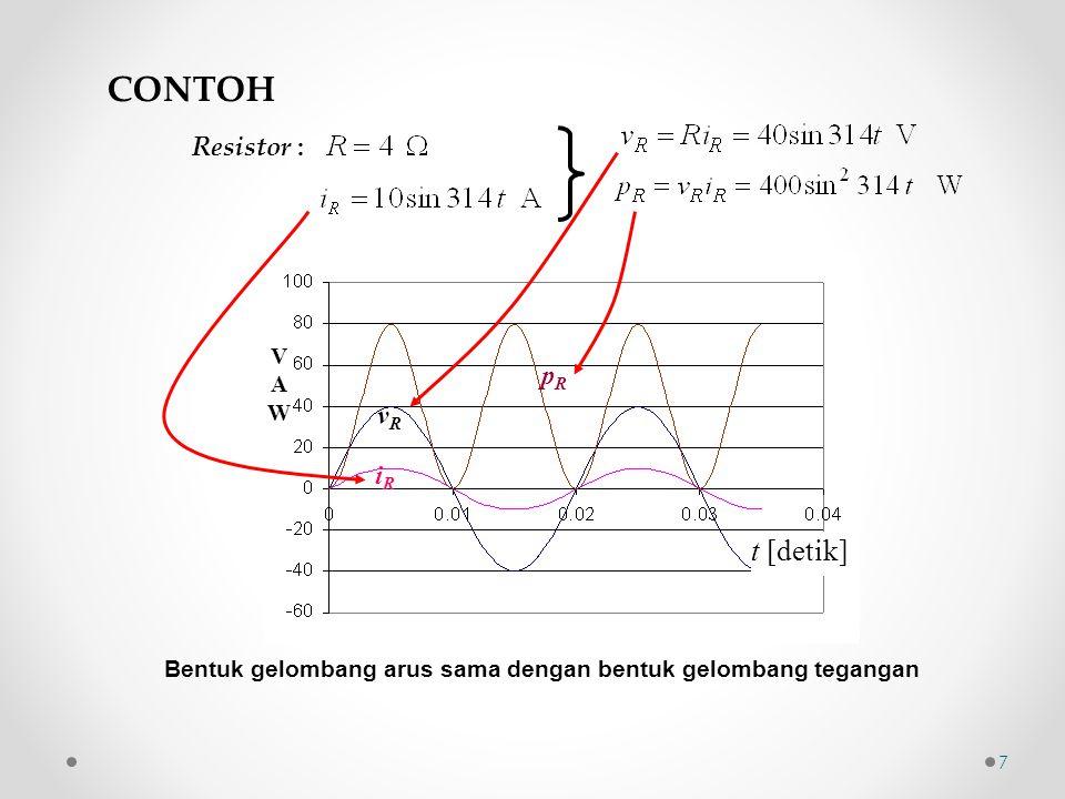 Resistor : CONTOH t [detik] VAWVAW iRiR vRvR pRpR Bentuk gelombang arus sama dengan bentuk gelombang tegangan 7