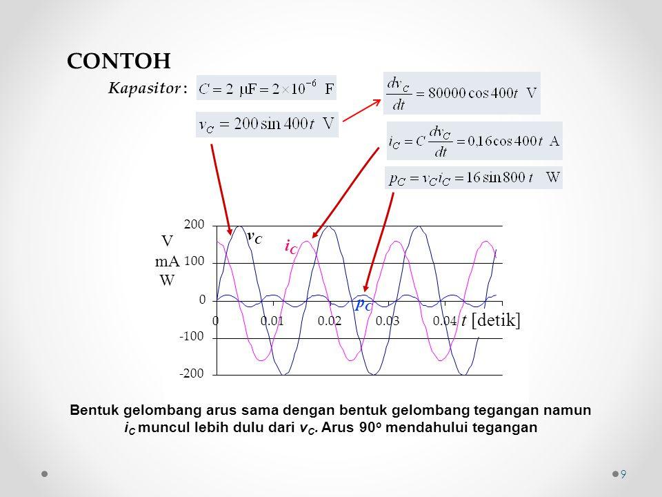 Kapasitor : CONTOH Bentuk gelombang arus sama dengan bentuk gelombang tegangan namun i C muncul lebih dulu dari v C. Arus 90 o mendahului tegangan 9