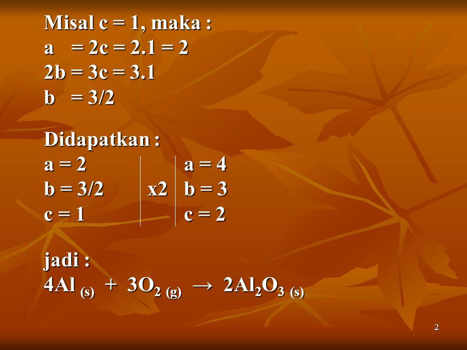 2 Misal c = 1, maka : a = 2c = 2.1 = 2 2b = 3c = 3.1 b = 3/2 Didapatkan : a = 2a = 4 b = 3/2 x2b = 3 c = 1c = 2 jadi : 4Al (s) + 3O 2 (g) → 2Al 2 O 3 (s)