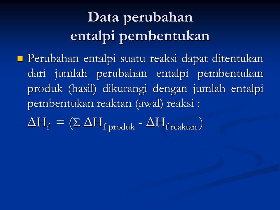 Data perubahan entalpi pembentukan Perubahan entalpi suatu reaksi dapat ditentukan dari jumlah perubahan entalpi pembentukan produk (hasil) dikurangi dengan jumlah entalpi pembentukan reaktan (awal) reaksi : Perubahan entalpi suatu reaksi dapat ditentukan dari jumlah perubahan entalpi pembentukan produk (hasil) dikurangi dengan jumlah entalpi pembentukan reaktan (awal) reaksi : ΔH f = ( Σ ΔH f produk - ΔH f reaktan )