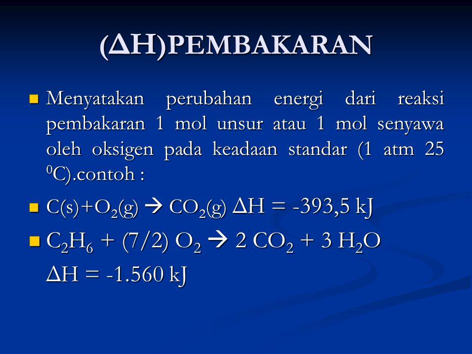 ( ΔH )PEMBAKARAN Menyatakan perubahan energi dari reaksi pembakaran 1 mol unsur atau 1 mol senyawa oleh oksigen pada keadaan standar (1 atm 25 0 C).contoh : Menyatakan perubahan energi dari reaksi pembakaran 1 mol unsur atau 1 mol senyawa oleh oksigen pada keadaan standar (1 atm 25 0 C).contoh : C(s)+O 2 (g)  CO 2 (g) ΔH = -393,5 kJ C(s)+O 2 (g)  CO 2 (g) ΔH = -393,5 kJ C 2 H 6 + (7/2) O 2  2 CO 2 + 3 H 2 O C 2 H 6 + (7/2) O 2  2 CO 2 + 3 H 2 O ΔH = -1.560 kJ