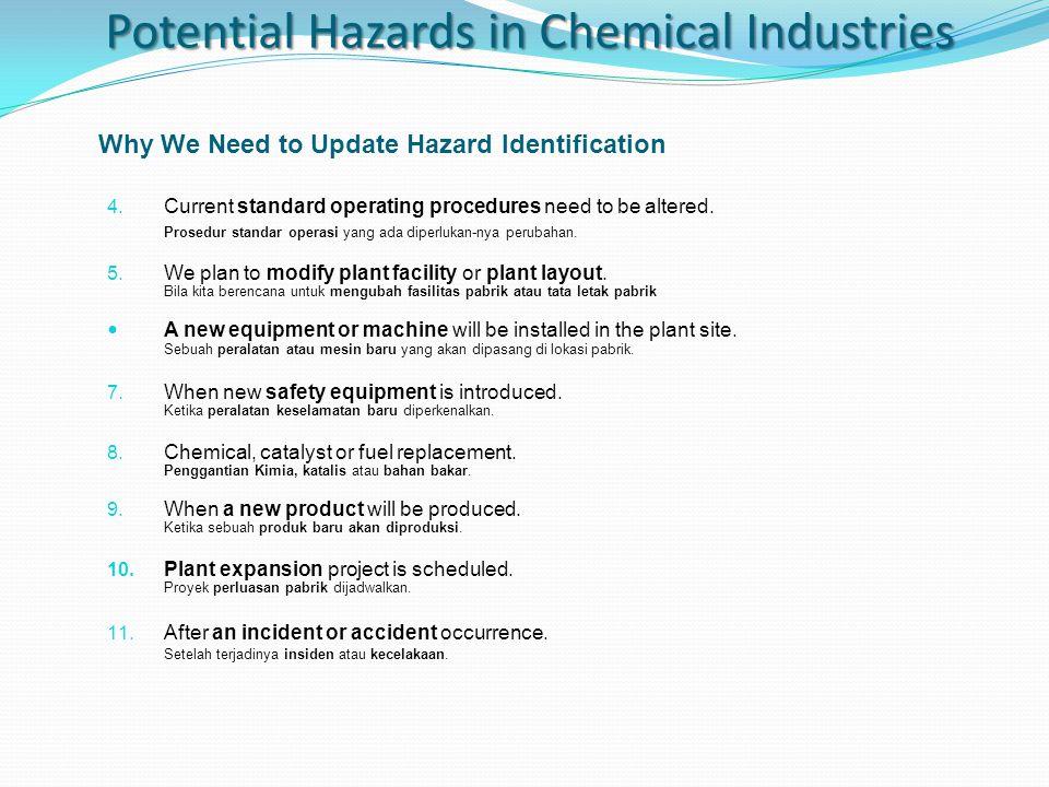 4. Current standard operating procedures need to be altered. Prosedur standar operasi yang ada diperlukan-nya perubahan. 5. We plan to modify plant fa