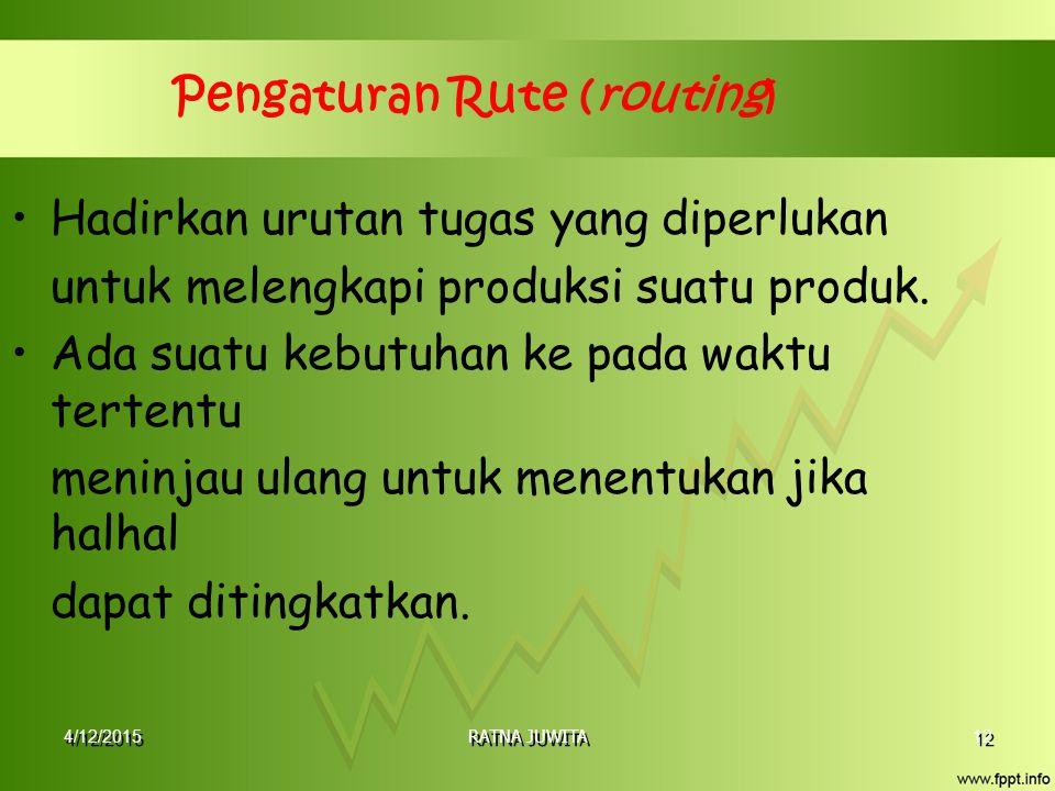 4/12/2015 RATNA JUWITA 12 Pengaturan Rute (routing) Hadirkan urutan tugas yang diperlukan untuk melengkapi produksi suatu produk. Ada suatu kebutuhan