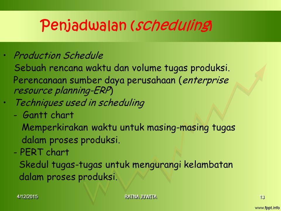 4/12/2015 RATNA JUWITA 13 Penjadwalan (scheduling) Production Schedule Sebuah rencana waktu dan volume tugas produksi. Perencanaan sumber daya perusah