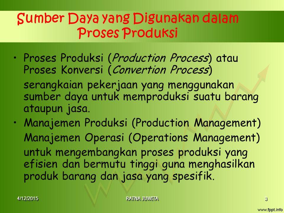 4/12/2015 RATNA JUWITA 3 3 Sumber Daya yang Digunakan dalam Proses Produksi Proses Produksi (Production Process) atau Proses Konversi (Convertion Proc