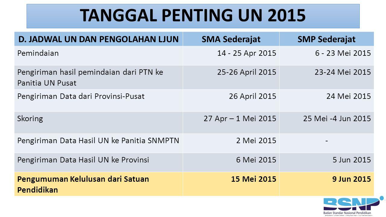 D. JADWAL UN DAN PENGOLAHAN LJUNSMA SederajatSMP Sederajat Pemindaian14 - 25 Apr 20156 - 23 Mei 2015 Pengiriman hasil pemindaian dari PTN ke Panitia U