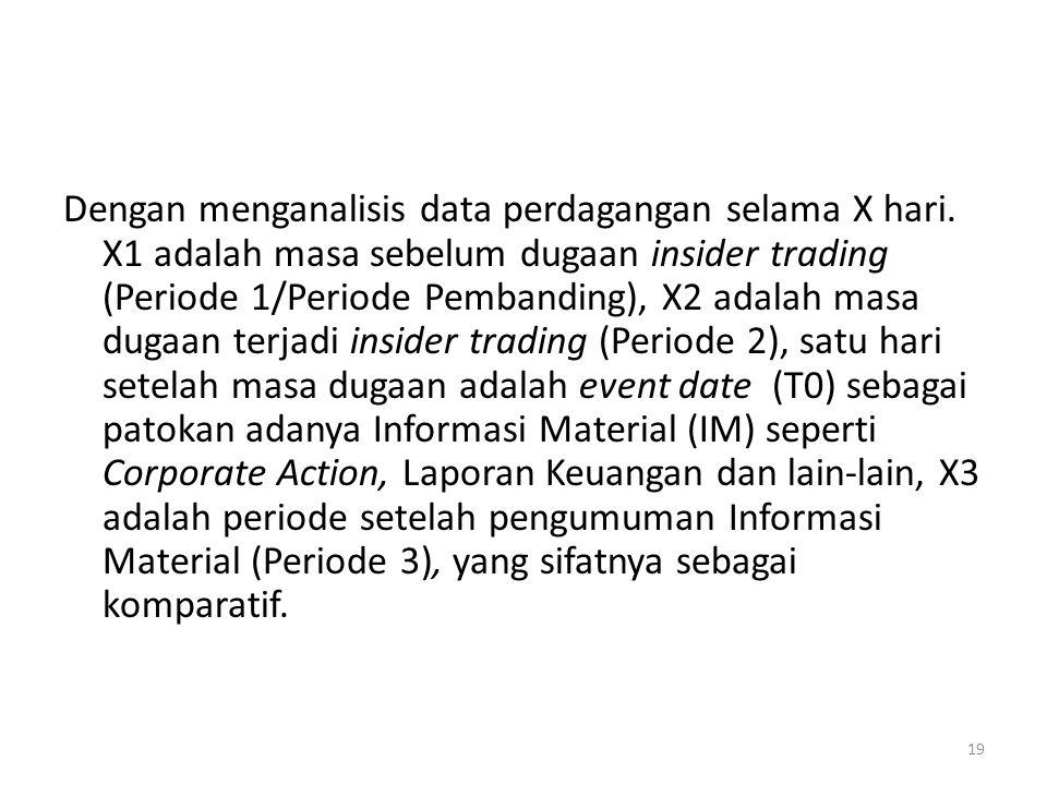 Dengan menganalisis data perdagangan selama X hari. X1 adalah masa sebelum dugaan insider trading (Periode 1/Periode Pembanding), X2 adalah masa dugaa