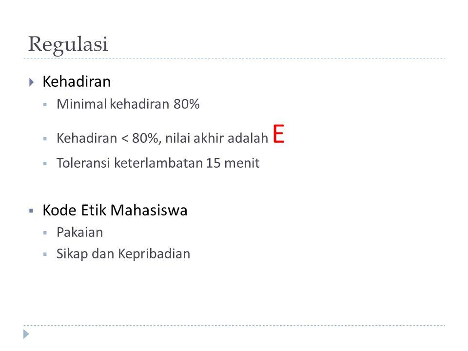Regulasi  Kehadiran  Minimal kehadiran 80%  Kehadiran < 80%, nilai akhir adalah E  Toleransi keterlambatan 15 menit  Kode Etik Mahasiswa  Pakaia
