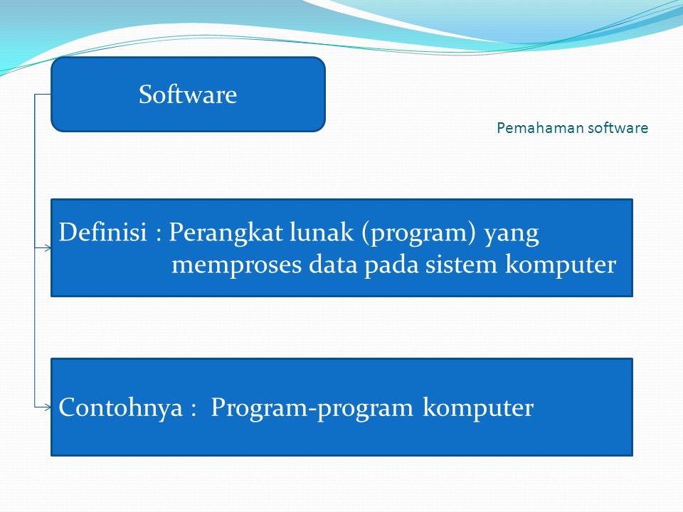 Pemahaman software Software Definisi : Perangkat lunak (program) yang memproses data pada sistem komputer Contohnya : Program-program komputer