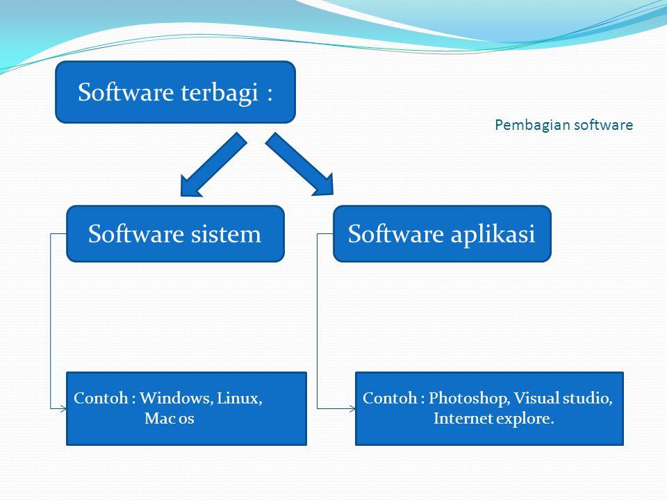 Pembagian software Software terbagi : Software sistemSoftware aplikasi Contoh : Windows, Linux, Mac os Contoh : Photoshop, Visual studio, Internet exp