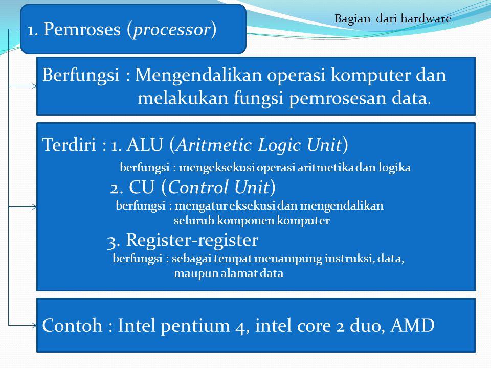 1. Pemroses (processor) Berfungsi : Mengendalikan operasi komputer dan melakukan fungsi pemrosesan data. Terdiri : 1. ALU (Aritmetic Logic Unit) berfu