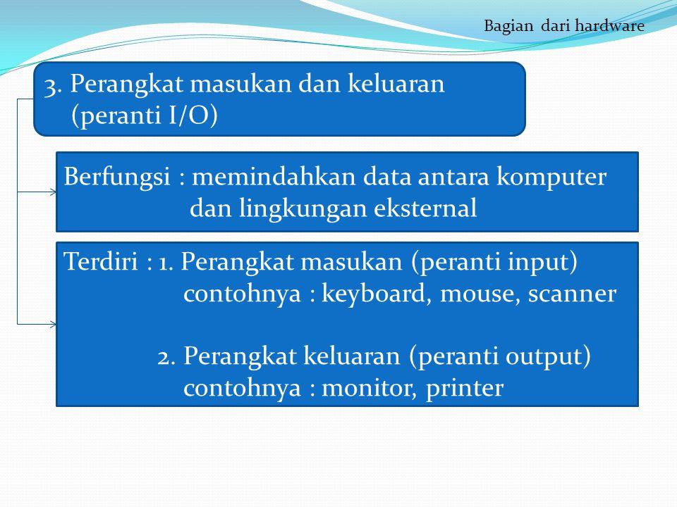 3. Perangkat masukan dan keluaran (peranti I/O) Berfungsi : memindahkan data antara komputer dan lingkungan eksternal Terdiri : 1. Perangkat masukan (