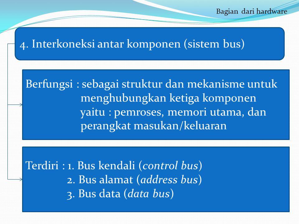 4. Interkoneksi antar komponen (sistem bus) Berfungsi : sebagai struktur dan mekanisme untuk menghubungkan ketiga komponen yaitu : pemroses, memori ut