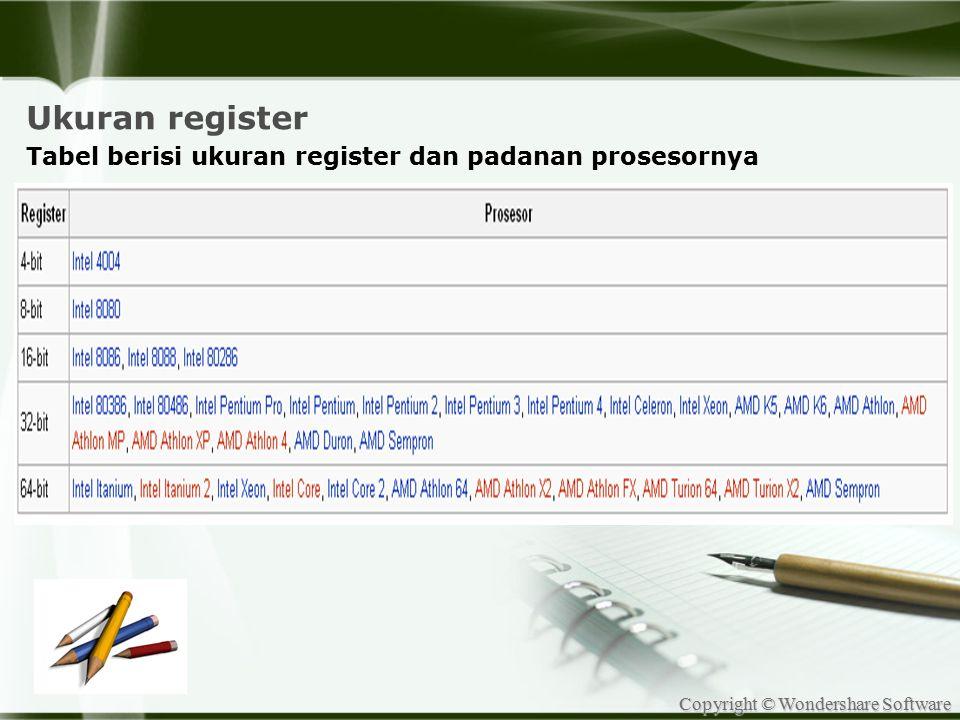 Copyright © Wondershare Software Ukuran register Tabel berisi ukuran register dan padanan prosesornya