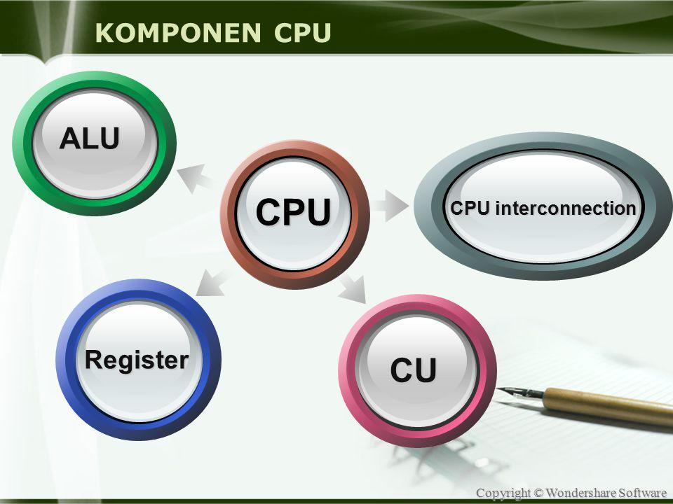 Copyright © Wondershare Software Kecepatan Processor /clock rate Kecepatan prosessor menunjuk pada kecepatan clock yang menjalankan prosessor Contoh: Processor 8088 dirilis dengan kecepatan 4.77MHz.