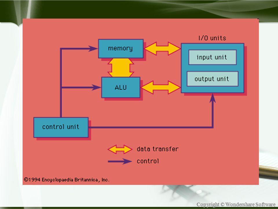 Copyright © Wondershare Software Arsitektur Internal CPU CPU disebut sebagai otak dari system komputer.