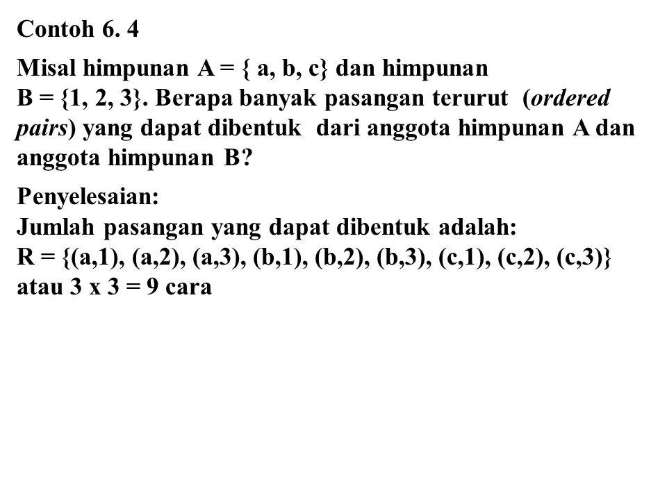 Contoh 6. 4 Misal himpunan A = { a, b, c} dan himpunan B = {1, 2, 3}. Berapa banyak pasangan terurut (ordered pairs) yang dapat dibentuk dari anggota