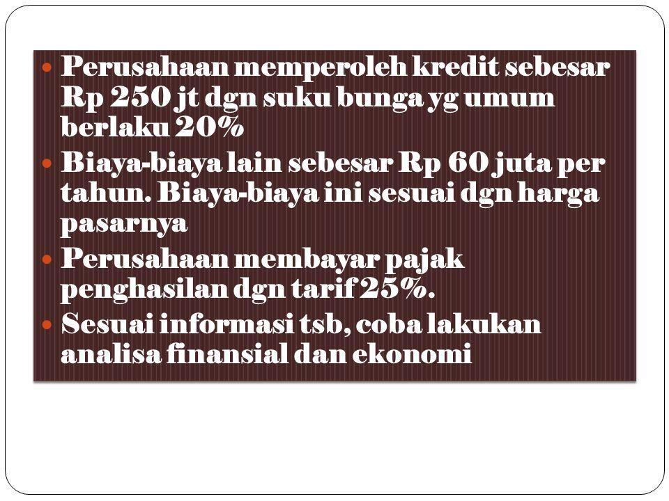 Perusahaan memperoleh kredit sebesar Rp 250 jt dgn suku bunga yg umum berlaku 20% Biaya-biaya lain sebesar Rp 60 juta per tahun.