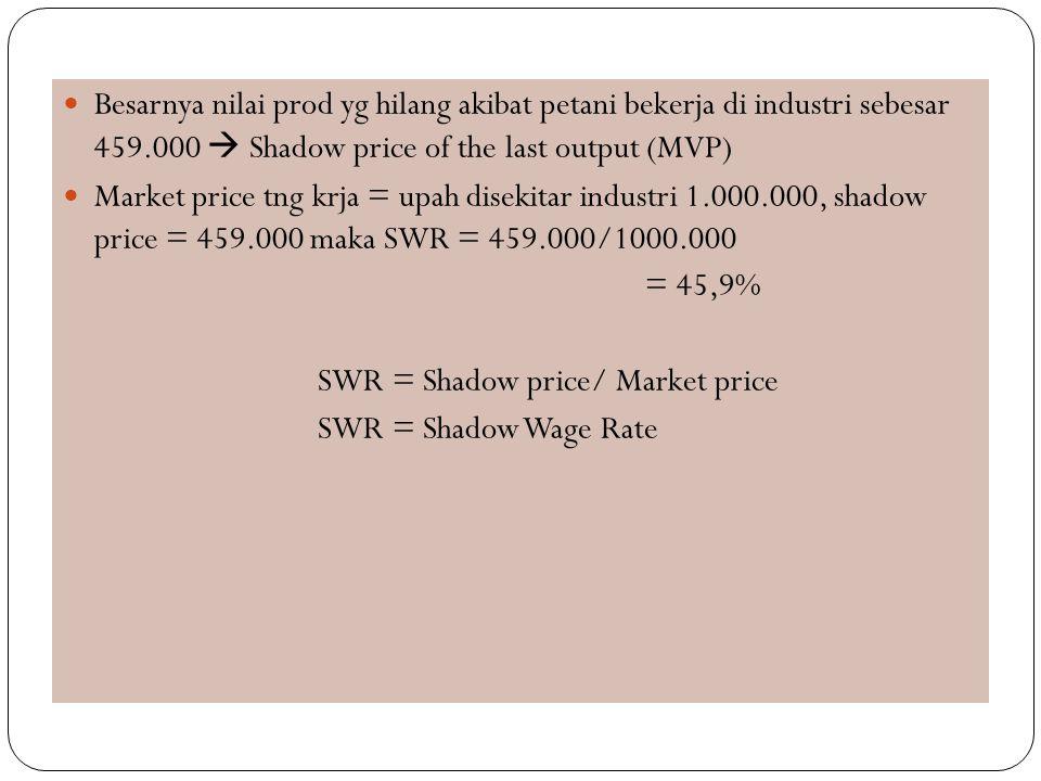 Besarnya nilai prod yg hilang akibat petani bekerja di industri sebesar 459.000  Shadow price of the last output (MVP) Market price tng krja = upah disekitar industri 1.000.000, shadow price = 459.000 maka SWR = 459.000/1000.000 = 45,9% SWR = Shadow price/ Market price SWR = Shadow Wage Rate