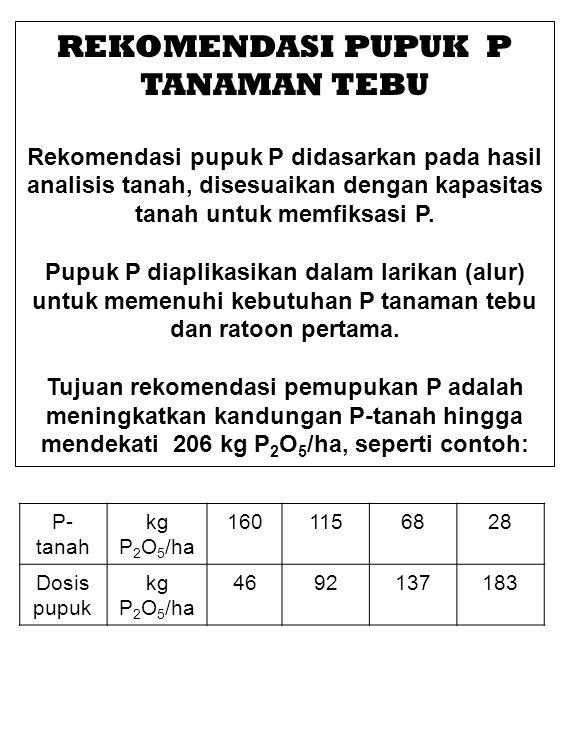 REKOMENDASI PUPUK P TANAMAN TEBU Rekomendasi pupuk P didasarkan pada hasil analisis tanah, disesuaikan dengan kapasitas tanah untuk memfiksasi P. Pupu
