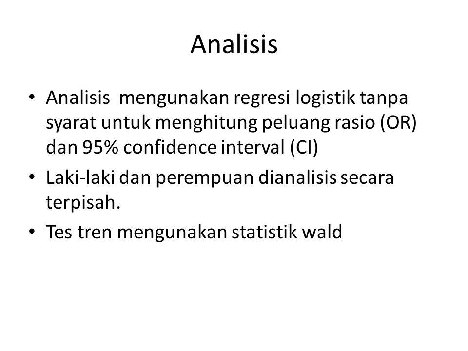 Analisis Analisis mengunakan regresi logistik tanpa syarat untuk menghitung peluang rasio (OR) dan 95% confidence interval (CI) Laki-laki dan perempuan dianalisis secara terpisah.