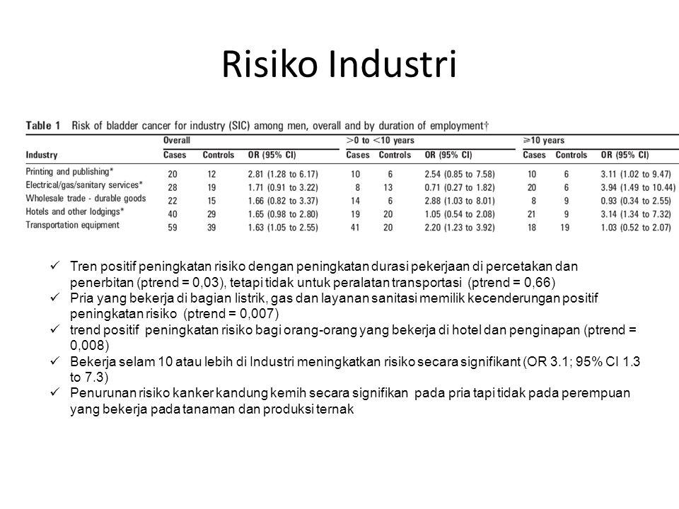 Risiko Industri Tren positif peningkatan risiko dengan peningkatan durasi pekerjaan di percetakan dan penerbitan (ptrend = 0,03), tetapi tidak untuk peralatan transportasi (ptrend = 0,66) Pria yang bekerja di bagian listrik, gas dan layanan sanitasi memilik kecenderungan positif peningkatan risiko (ptrend = 0,007) trend positif peningkatan risiko bagi orang-orang yang bekerja di hotel dan penginapan (ptrend = 0,008) Bekerja selam 10 atau lebih di Industri meningkatkan risiko secara signifikant (OR 3.1; 95% CI 1.3 to 7.3) Penurunan risiko kanker kandung kemih secara signifikan pada pria tapi tidak pada perempuan yang bekerja pada tanaman dan produksi ternak