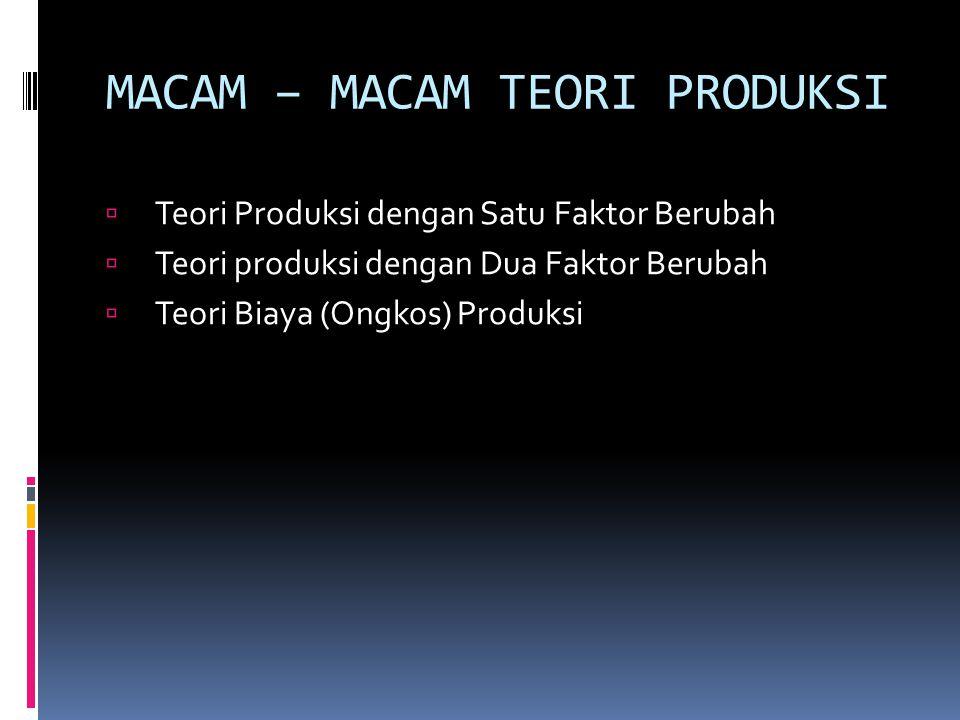 MACAM – MACAM TEORI PRODUKSI  Teori Produksi dengan Satu Faktor Berubah  Teori produksi dengan Dua Faktor Berubah  Teori Biaya (Ongkos) Produksi