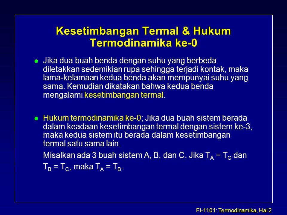 FI-1101: Termodinamika, Hal 3 Hukum I Termodinamika Energi dalam sistem bersifat konservatif, perubahan energi dalam hanya bergantung pada keadaan awal dan keadaan akhir.