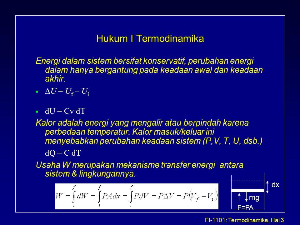 FI-1101: Termodinamika, Hal 4 Hukum I Termodinamika… l Hukum I Termodinamika l Energi dalam suatu sistem berubah dari nilai awal U i to a ke suatu nilai akhir U f karena panas Q dan kerja W:  U = U f - U i = Q - W l Q positif ketika sistem menerima panas dan negatif jika kehilangan panas.