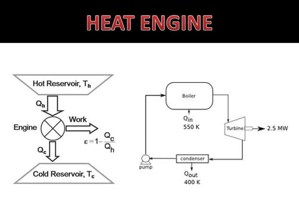 1.Pembangkit tenaga 2.Memasok panas Pengintegrasian heat engine dengan proses akan memberikan lebih meningkatkan efisiensi energi.