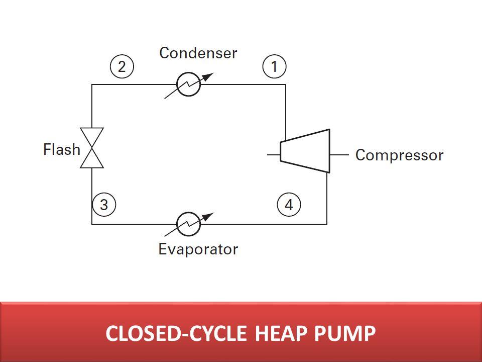 CLOSED-CYCLE HEAP PUMP