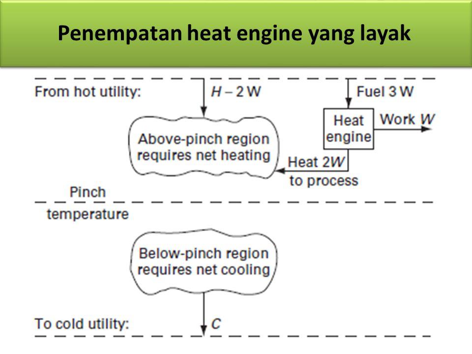Diagram Sankey untuk Steam turbine