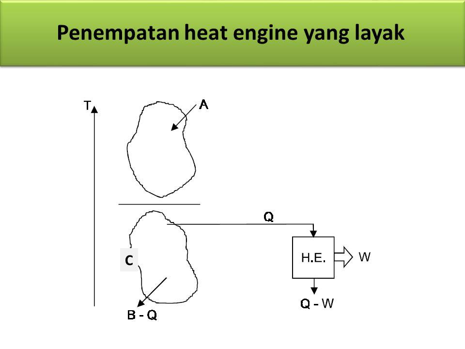 Steam tekanan tinggi dibangkitkan dalam boiler.