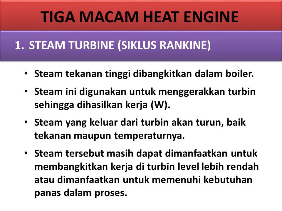 Steam tekanan tinggi dibangkitkan dalam boiler. Steam ini digunakan untuk menggerakkan turbin sehingga dihasilkan kerja (W). Steam yang keluar dari tu