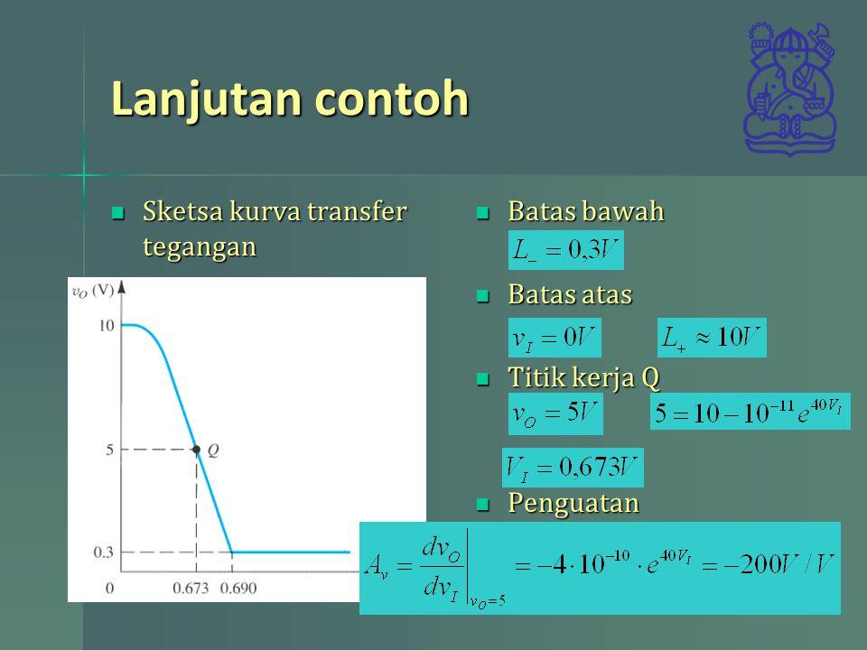 Lanjutan contoh Sketsa kurva transfer tegangan Sketsa kurva transfer tegangan Batas bawah Batas bawah Batas atas Batas atas Titik kerja Q Titik kerja
