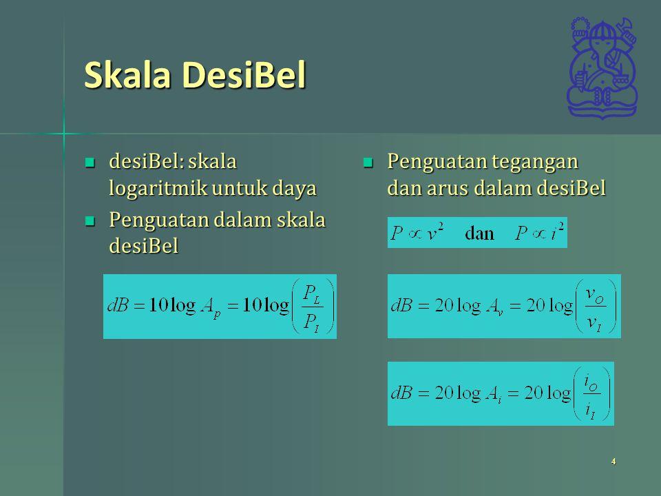 Skala DesiBel desiBel: skala logaritmik untuk daya desiBel: skala logaritmik untuk daya Penguatan dalam skala desiBel Penguatan dalam skala desiBel Pe